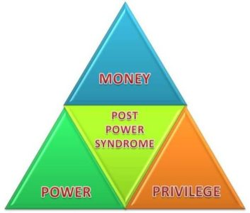 Illustration of Causes And Characteristics Of Post Power Syndrome?
