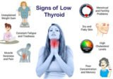 Is It Difficult To Gain Weight Or Hyperthyroidism Symptoms?