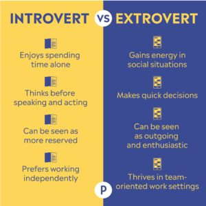 Illustration of Introvert Personality Traits?