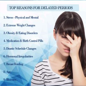 Illustration of Causes Of Delayed Menstrual Schedule?