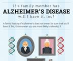 The Things That Can Cause Alzheimer's?