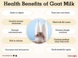 When Is The Right Time To Consume Goat Milk In People With Stomach Acid?