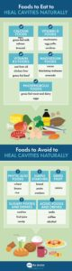 Illustration of Foods That Should Not Be Consumed When You Have Cavities?