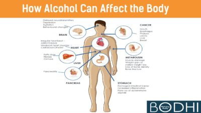 Illustration of Can Alcohol Affect Health?