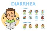 How To Deal With Diarrhea And Stomach Pain?