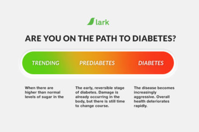 Illustration of The Right Action To Overcome Blood Sugar Levels Is Very High?