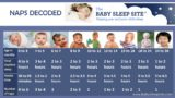 Hours Of Sleep For Babies Aged 20 Days?
