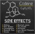 Side Effects Of Drugs Containing Codeine?