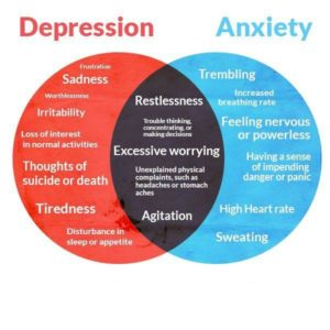Illustration of Overcoming Excessive Depressive Emotions And Feelings?
