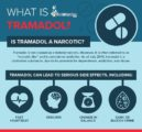 Use Of Tramadol For Acid Reflux Disease?