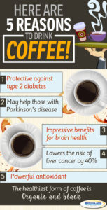 Illustration of Benefits And Bad Effects Of Instant Coffee Consumption?