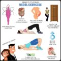 How To Do Kegel Exercises And The Benefits?