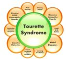 Early Signs And How To Treat People With Tourette's Syndrome?