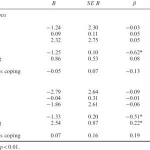 Illustration of The Effect Of Stress On The Quality Of Life Of The Elderly With Kidney Failure?