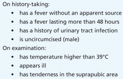 Illustration of Do People Who Have A History Of Urinary Tract Infections Get Appendicitis?