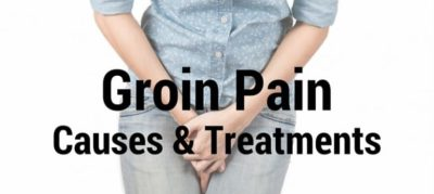 Illustration of Pain In The Waist And Groin Area?