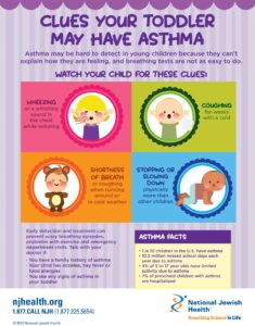 Illustration of How To Deal With Asthma Since Childhood?