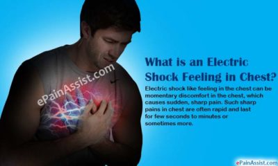 Illustration of Abdominal Pain Such As Electrocution Under The Left Chest Every 2 Minutes?