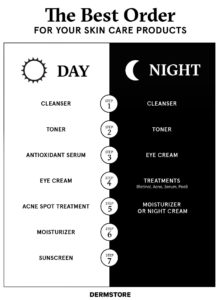Illustration of How To Use The Correct Night Cream?