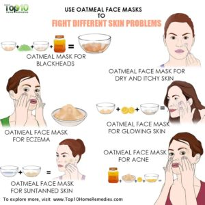Illustration of Use Of Oatmeal For Facial Skin Care?