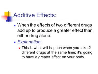 Illustration of The Effect Of Taking Two Different Drugs At The Same Time?