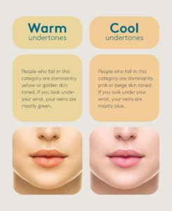 Illustration of Uneven Lip Color Due To The Ability To Wet The Lips And Suck Them.?