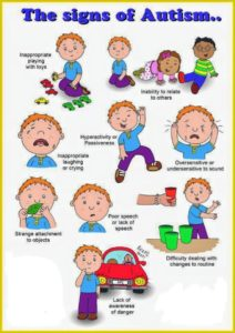 Illustration of Causes Excessive Laughter And Repeating Words When Talking To Others?