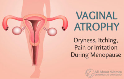 Illustration of Treatment Of Vaginal Pain, Redness And Itching?