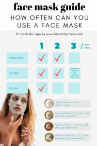 Illustration of Can You Use A Natural Mask Every Day?