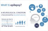 Causes And Solutions For Recurring Seizures?