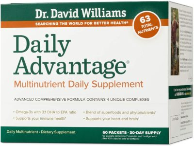 Illustration of How To Take Supplements That Contain A Combination Of Vitamins And Vitamins?