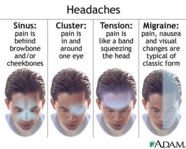 Illustration of How To Deal With Fever Accompanied By Headaches That Don't Go Away?