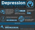 How To Deal With Acute Depression?