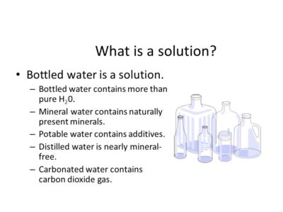 Illustration of What Is The Solution?
