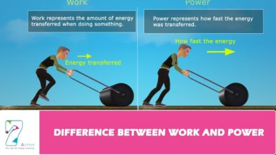 Illustration of Difference Between Work And Exercise ??