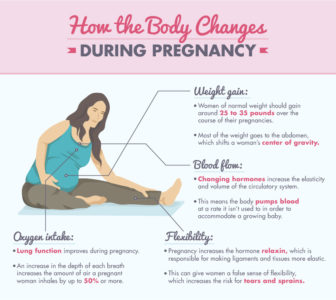 Illustration of How To Be Healthy During Pregnancy?