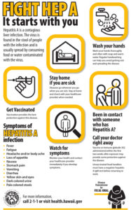 Illustration of Hepatitis A Does Not Go Away?