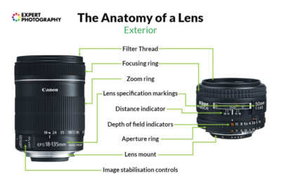 Illustration of Is There A Lens That Has Been Planted In His Eye, Can I Use A Soft Lens?