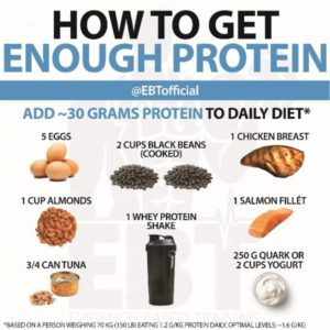 Illustration of How To Get 150 Grams Of Protein Per Day?