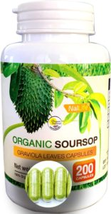 Illustration of Dianabol Medicine For Consuming Soursop Leaves?