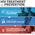 How To Prevent Early HIV Transmission?