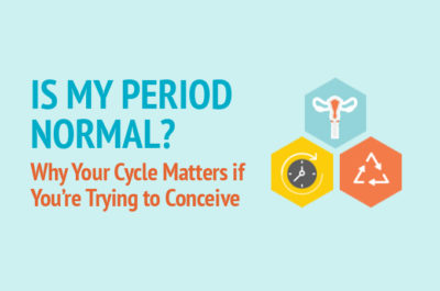 Illustration of Menstrual Cycle Is Not Normal Again?