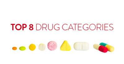 Illustration of Indication Of Various Kinds Of Drugs?
