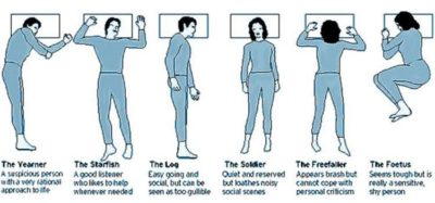 Illustration of A Good Sleeping Position For Asthma Sufferers?