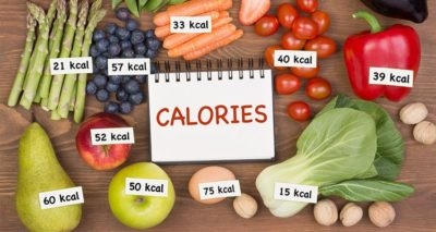 Illustration of Do A Diet By Counting Calories?