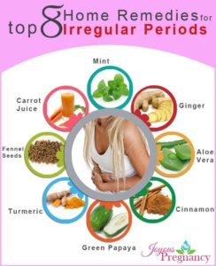 Illustration of How To Deal With Irregular Menstruation?
