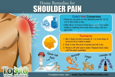 Illustration of How To Relieve Shoulder Pain?