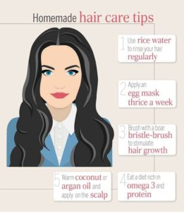 Illustration of Care For Hair?