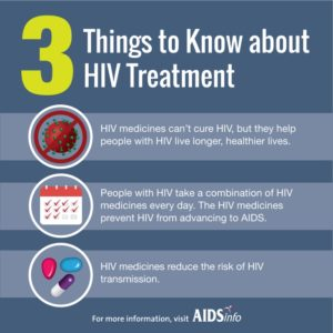 Illustration of About HIV?