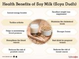 'side Effects Of Consuming Soy Milk For Men?
